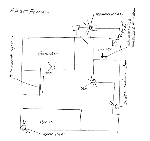 Design Plans Sketch Network Wireless