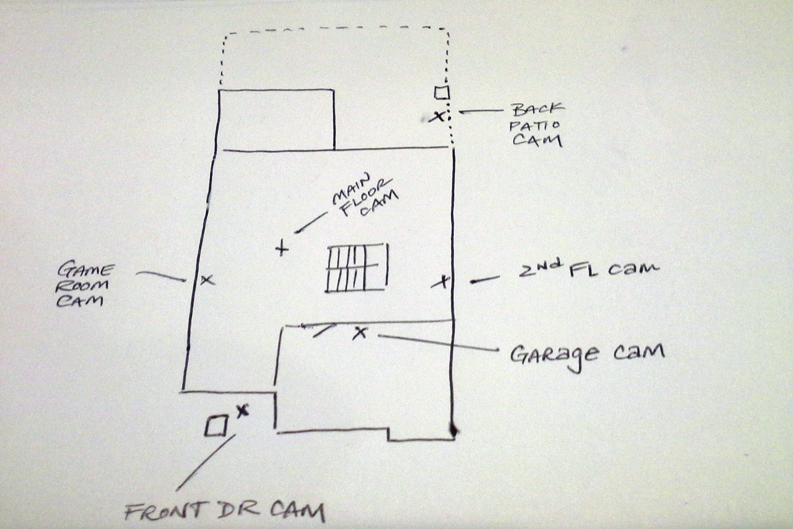 Security Cameras Wireing Diagram Layout Trusted Wiring Home Camera Electrical Work U2022 Ford Diagrams
