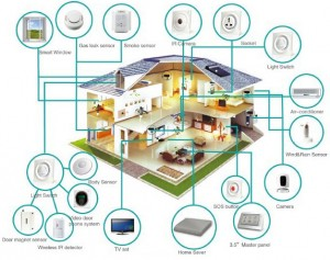 smarthome-diagram